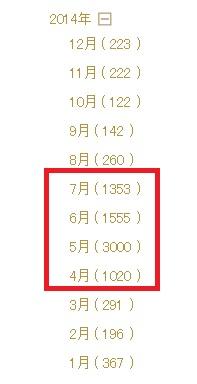 岡本夏生さん1ヶ月で1000回を超える記事更新