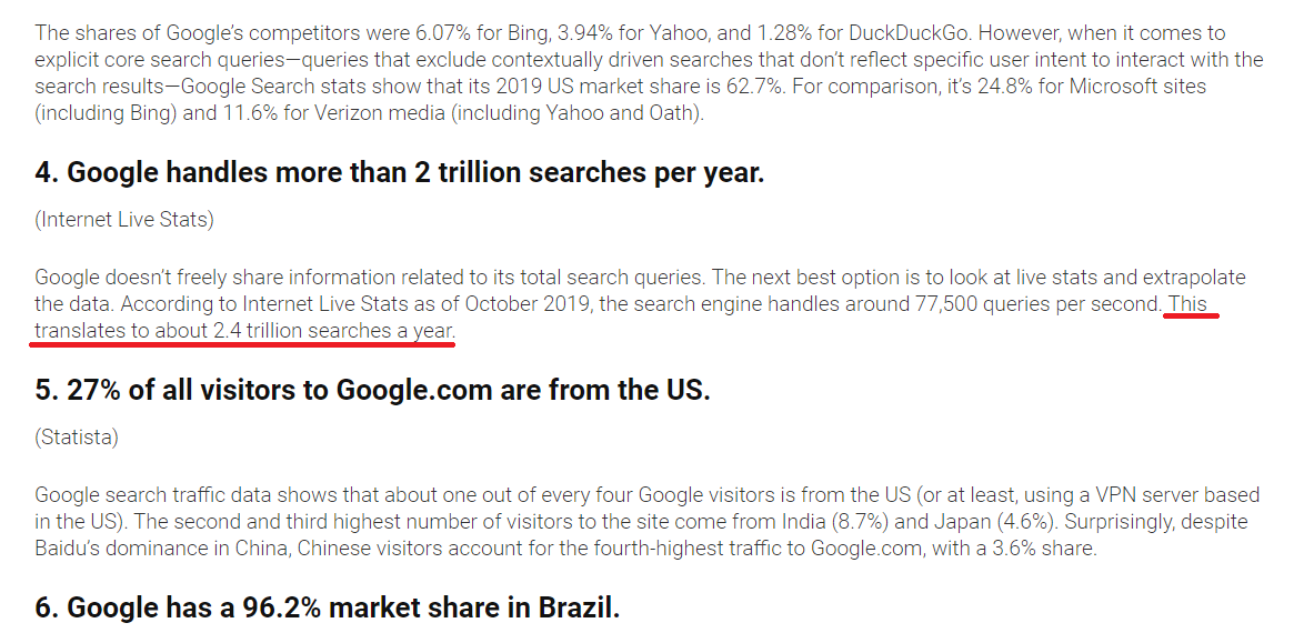 Googleの年間検索回数
